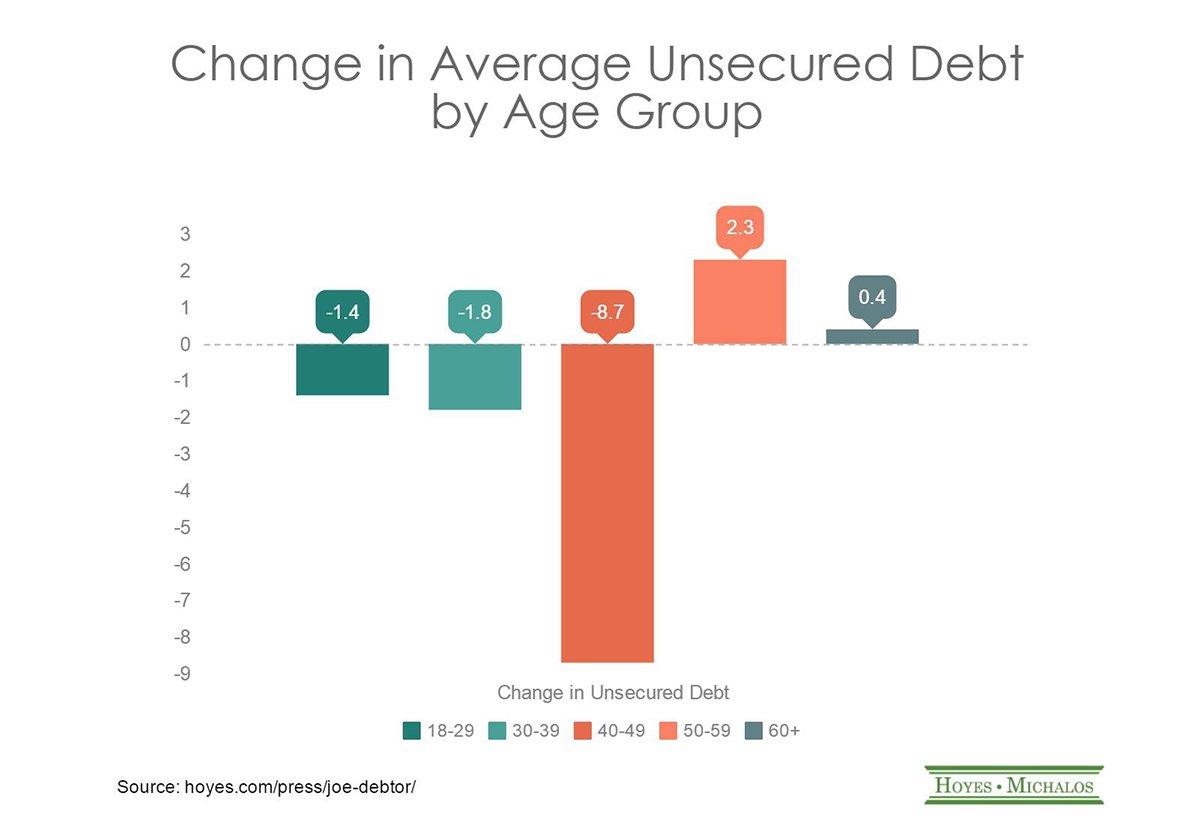 seniors debt relief