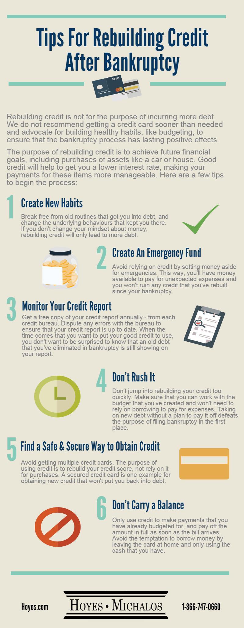 credit score debt relief