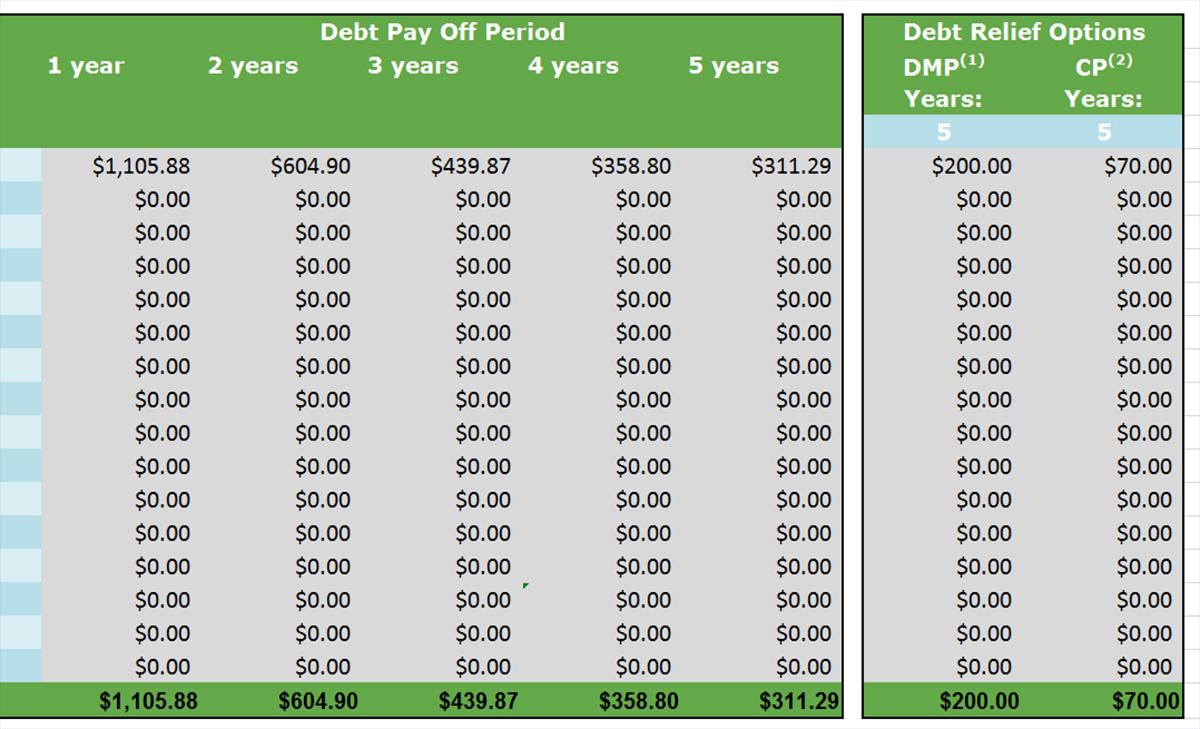 debt paydown calculator